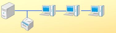 クライアントサーバー型
